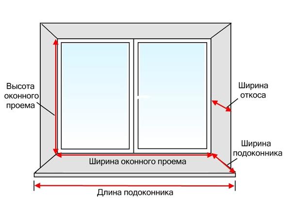 Установка монтаж пластиковых окон инструкция