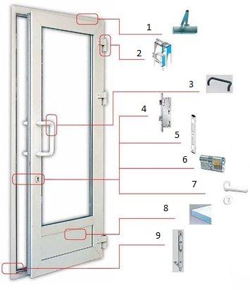 Картинки по запросу ремонт пластиковых дверей москва